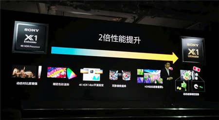 索尼发布全新索尼4K<font>液晶电视</font>Z9F旗舰芯片打造专业级画质