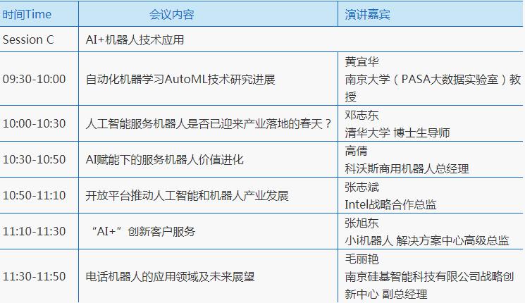 英特尔张志斌:开放平台推动人工智能和<font>机器人</font>产业发展