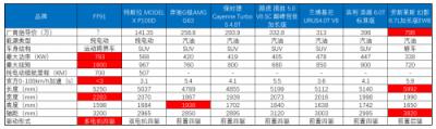 中国新能源汽车市场:弱者的红海,强者的蓝海