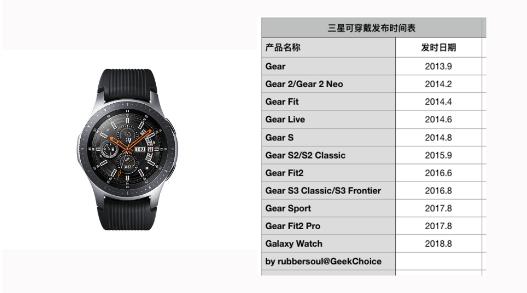 "<font>三星</font>GalaxyWatch智能手表体验:更长的续航,还有媲美机械表的""质感"""