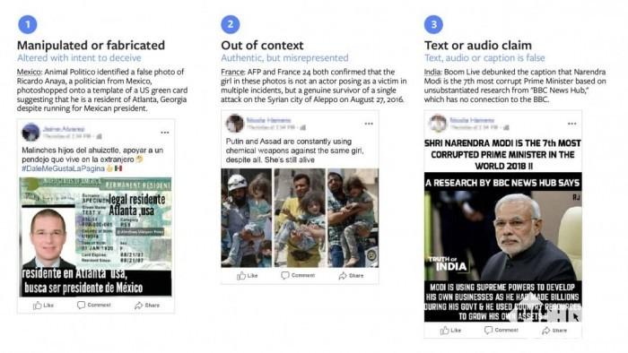 <font>Facebook</font>公布假新闻监管进展:AI标记+人工核查