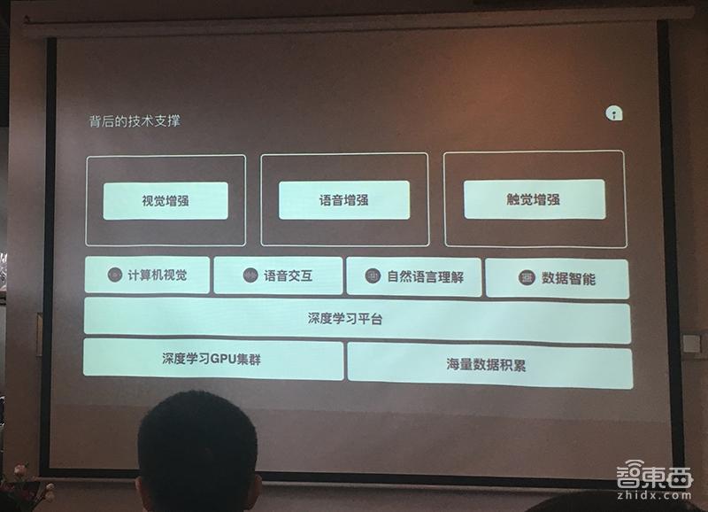 网易AI负责人李晓燕:七年磨一剑,探索AR四大应用场景