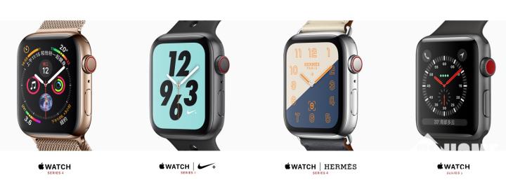 Q3全球智能手表出货量暴增67% <font>苹果</font>领衔