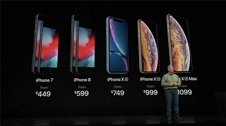 苹果有望在2年内完成Mac自家<font>芯片</font>供给,这三种情况最有可能发生