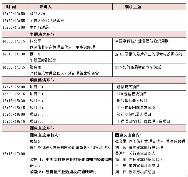 中国高科技领域重磅活动下周召开,产业盛典来袭:OFweek 2018(第六届)中国高科技产业投融资论坛11月12日举办