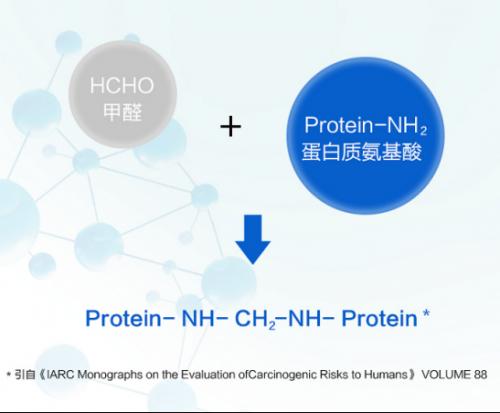 氨基酸生化除醛 海尔KJ700F原来如此不同1269