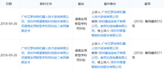 """扫地机器人专利战:中企""""拆弹""""获局部胜利"""